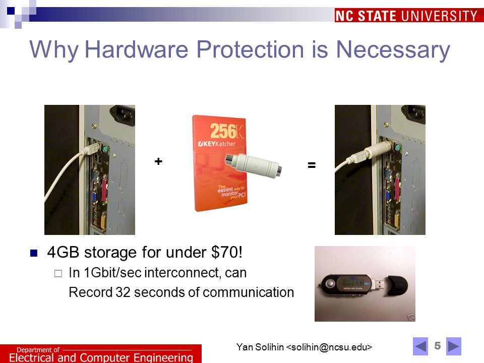 5 Yan Solihin Why Hardware Protection is Necessary 4GB storage for under $70.