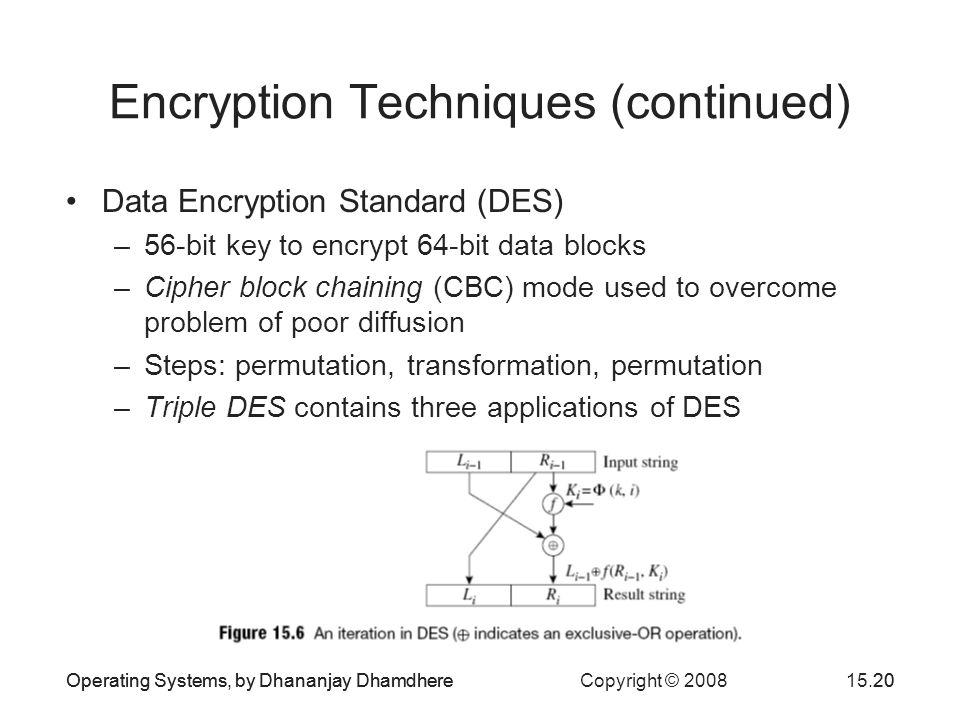 Operating Systems, by Dhananjay Dhamdhere Copyright © 200815.20Operating Systems, by Dhananjay Dhamdhere20 Encryption Techniques (continued) Data Encryption Standard (DES) –56-bit key to encrypt 64-bit data blocks –Cipher block chaining (CBC) mode used to overcome problem of poor diffusion –Steps: permutation, transformation, permutation –Triple DES contains three applications of DES