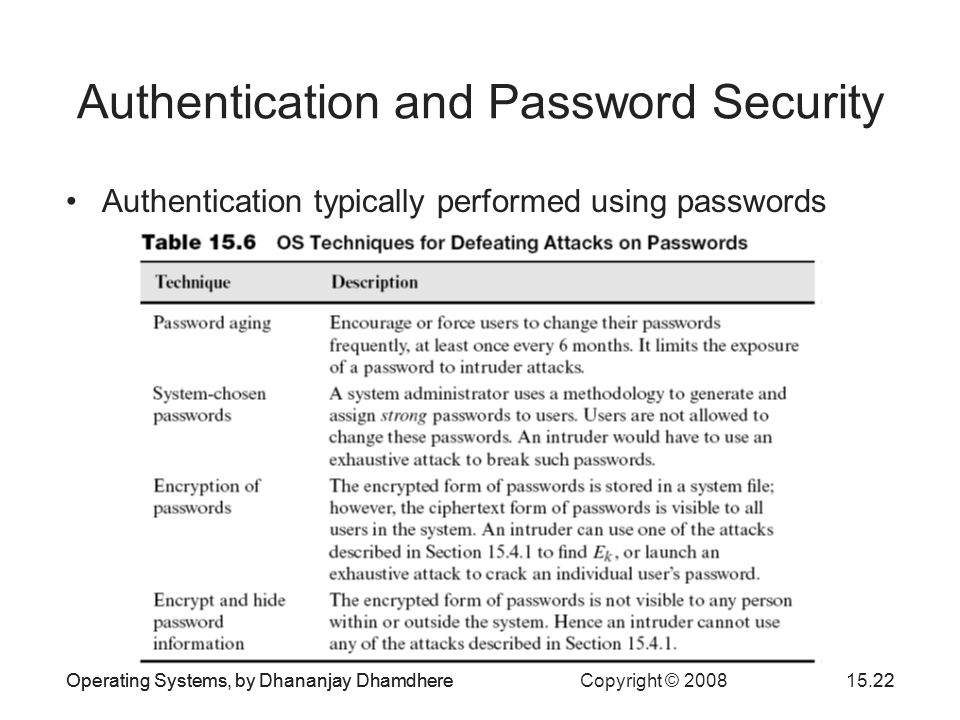 Operating Systems, by Dhananjay Dhamdhere Copyright © 200815.22Operating Systems, by Dhananjay Dhamdhere22 Authentication and Password Security Authentication typically performed using passwords