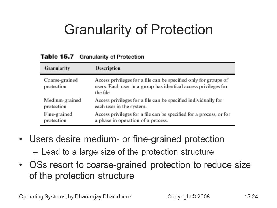 Operating Systems, by Dhananjay Dhamdhere Copyright © 200815.24Operating Systems, by Dhananjay Dhamdhere24 Granularity of Protection Users desire medium- or fine-grained protection –Lead to a large size of the protection structure OSs resort to coarse-grained protection to reduce size of the protection structure