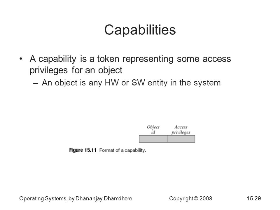 Operating Systems, by Dhananjay Dhamdhere Copyright © 200815.29Operating Systems, by Dhananjay Dhamdhere29 Capabilities A capability is a token representing some access privileges for an object –An object is any HW or SW entity in the system