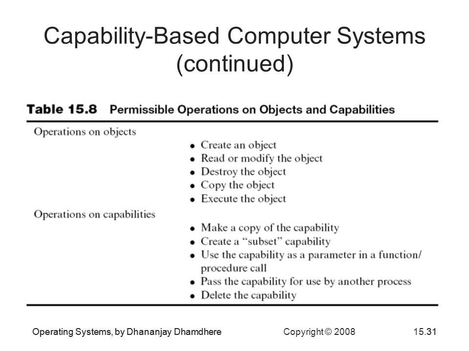 Operating Systems, by Dhananjay Dhamdhere Copyright © 200815.31Operating Systems, by Dhananjay Dhamdhere31 Capability-Based Computer Systems (continue