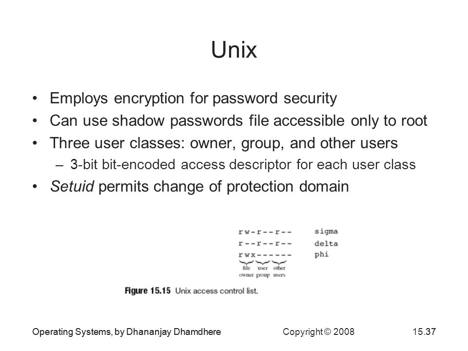 Operating Systems, by Dhananjay Dhamdhere Copyright © 200815.37Operating Systems, by Dhananjay Dhamdhere37 Unix Employs encryption for password securi
