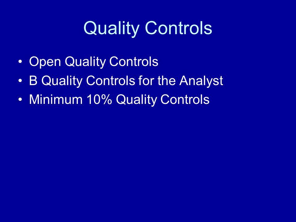 Quality Controls Open Quality Controls B Quality Controls for the Analyst Minimum 10% Quality Controls