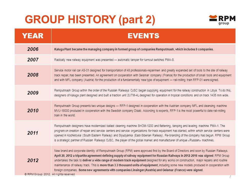 GROUP HISTORY (part 2) 7 YEAREVENTS 2006 Kaluga Plant became the managing company in formed group of companies Remputmash, which includes 9 companies.
