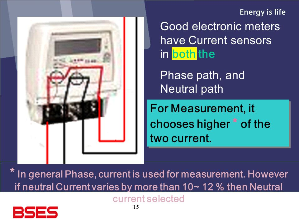 15 Good electronic meters have Current sensors in both the Phase path, and Neutral path For Measurement, it chooses higher * of the two current.