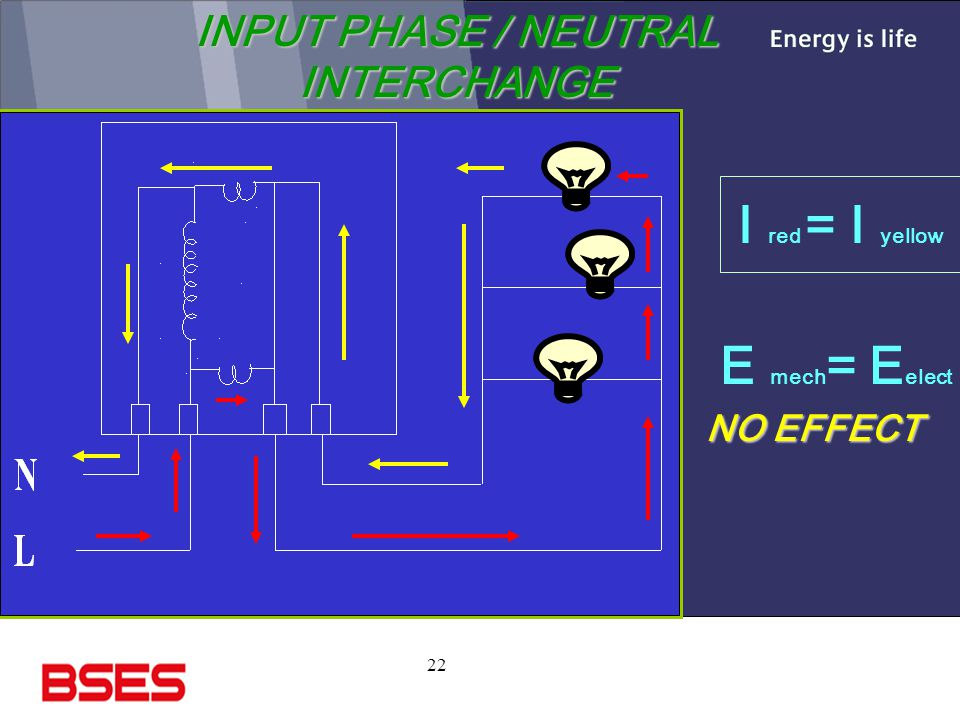 22 INPUT PHASE / NEUTRAL INTERCHANGE NO EFFECT I red = I yellow E mech = E elect