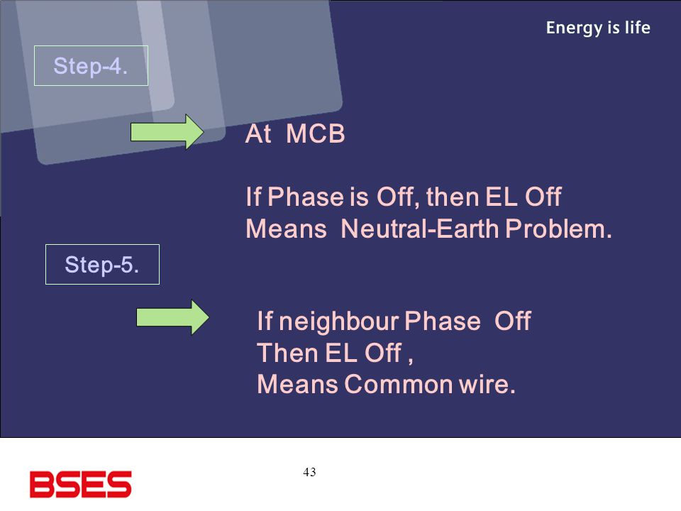 43 Step-4.At MCB If Phase is Off, then EL Off Means Neutral-Earth Problem.