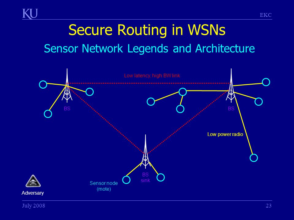 EKC July 200823 Secure Routing in WSNs Sensor Network Legends and Architecture BS sink Low latency, high BW link Sensor node (mote) Low power radio Adversary