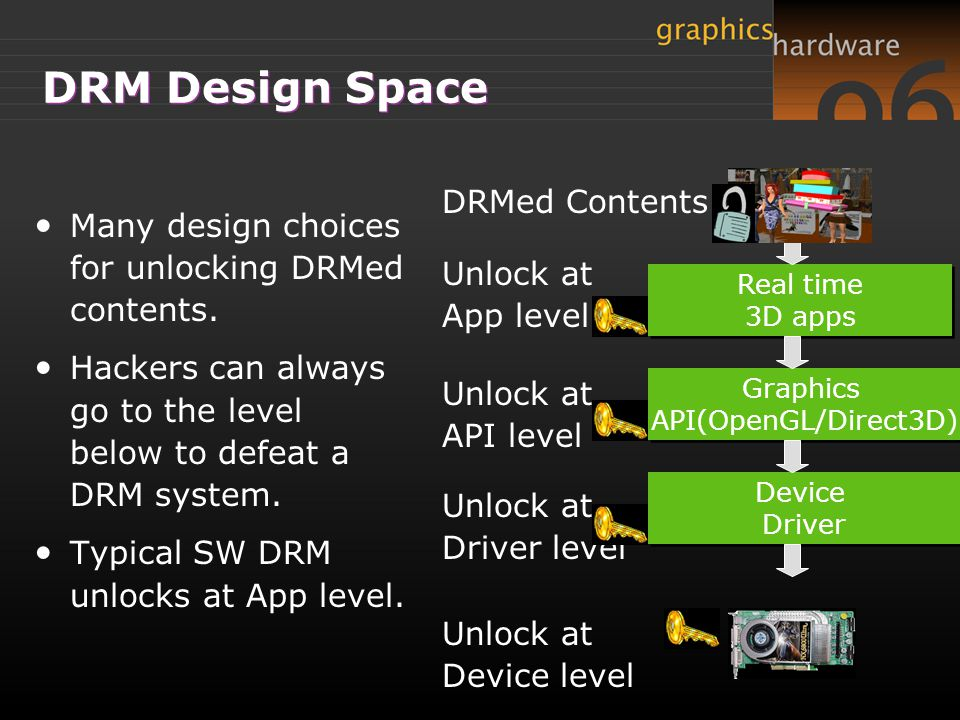 DRM Design Space Many design choices for unlocking DRMed contents.
