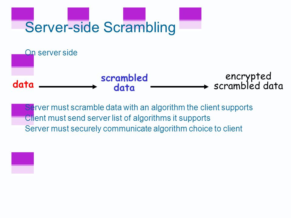 Scrambling Algorithms Server has a large set of scrambling algorithms –Suppose N of these numbered 1 thru N Each client has a subset of algorithms –For example: LIST = {12,45,2,37,23,31} The LIST is stored on client, encrypted with server's key: E(LIST,K server )