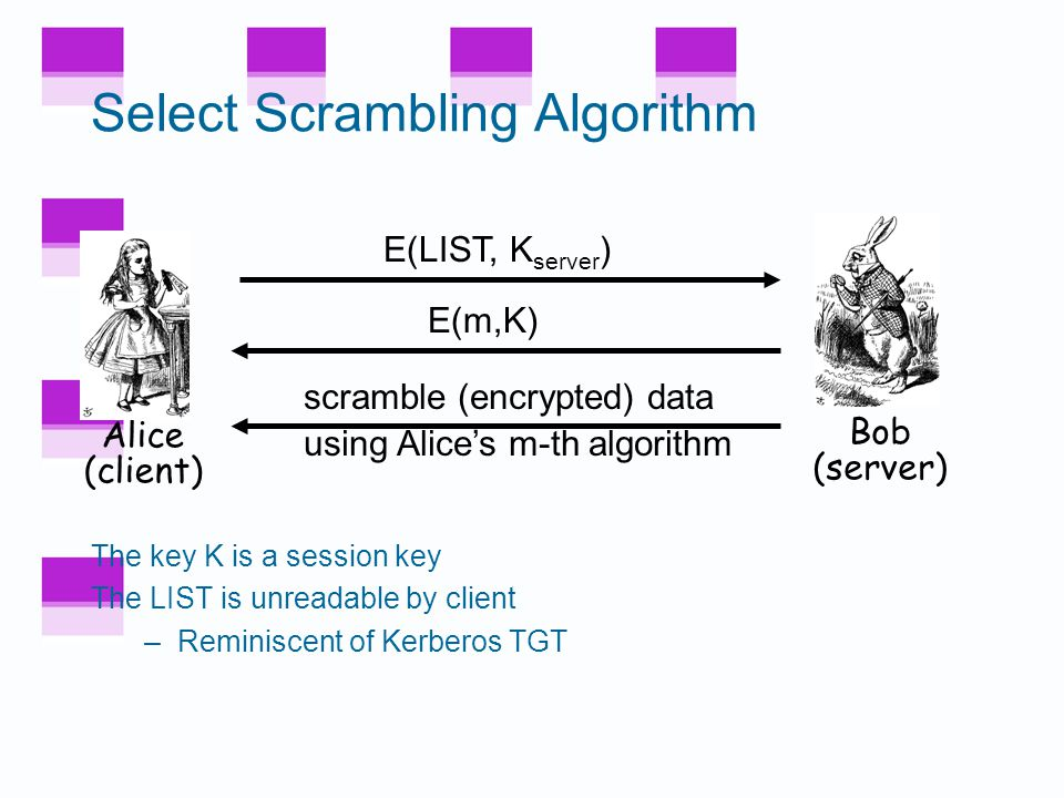 Server-side Scrambling On server side data scrambled data encrypted scrambled data Server must scramble data with an algorithm the client supports Cli