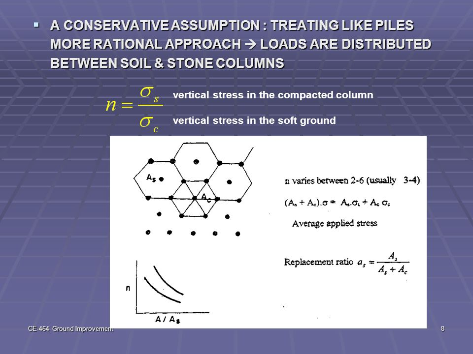 8  A CONSERVATIVE ASSUMPTION : TREATING LIKE PILES MORE RATIONAL APPROACH  LOADS ARE DISTRIBUTED BETWEEN SOIL & STONE COLUMNS vertical stress in the