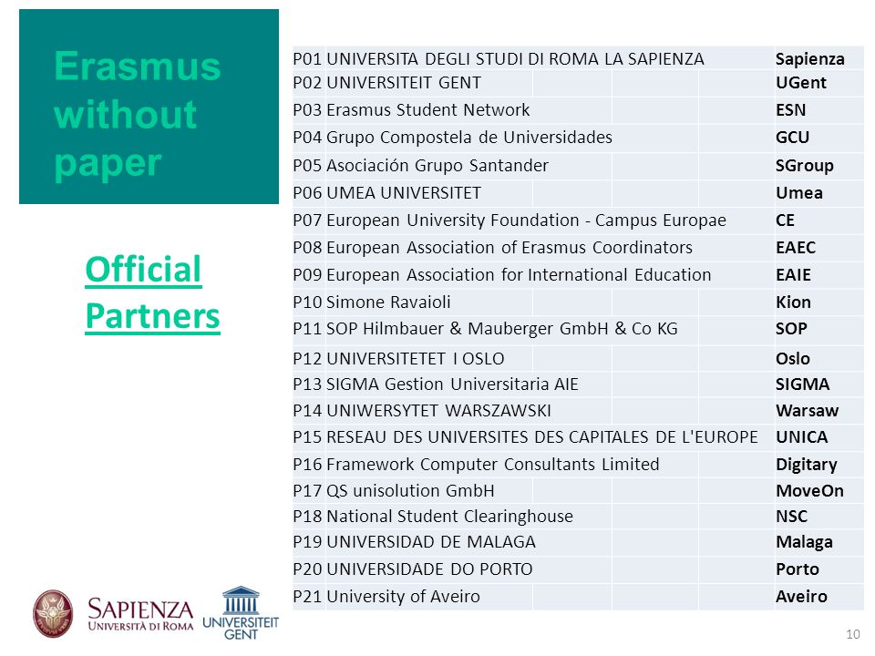 Erasmus without paper Official Partners 10 P01UNIVERSITA DEGLI STUDI DI ROMA LA SAPIENZASapienza P02UNIVERSITEIT GENTUGent P03Erasmus Student NetworkESN P04Grupo Compostela de UniversidadesGCU P05Asociación Grupo SantanderSGroup P06UMEA UNIVERSITETUmea P07European University Foundation - Campus EuropaeCE P08European Association of Erasmus CoordinatorsEAEC P09European Association for International EducationEAIE P10Simone RavaioliKion P11SOP Hilmbauer & Mauberger GmbH & Co KGSOP P12UNIVERSITETET I OSLOOslo P13SIGMA Gestion Universitaria AIESIGMA P14UNIWERSYTET WARSZAWSKIWarsaw P15RESEAU DES UNIVERSITES DES CAPITALES DE L EUROPEUNICA P16Framework Computer Consultants LimitedDigitary P17QS unisolution GmbHMoveOn P18National Student ClearinghouseNSC P19UNIVERSIDAD DE MALAGAMalaga P20UNIVERSIDADE DO PORTOPorto P21University of AveiroAveiro