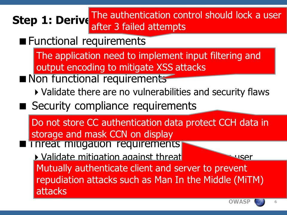 OWASP 6 Step 1: Derive Security Requirements  Functional requirements  Validate security controls work as designed to function (e.g.