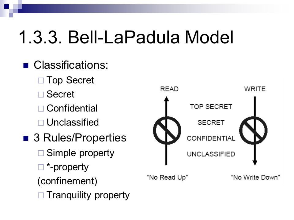 1.3.3. Bell-LaPadula Model Classifications:  Top Secret  Secret  Confidential  Unclassified 3 Rules/Properties  Simple property  *-property (con
