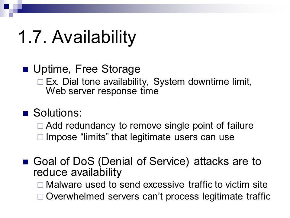 1.7. Availability Uptime, Free Storage  Ex.