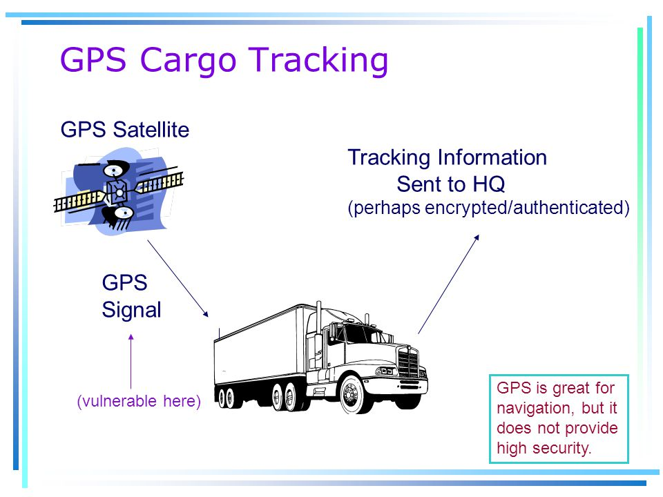 GPS Cargo Tracking GPS Satellite Tracking Information Sent to HQ (perhaps encrypted/authenticated) GPS Signal (vulnerable here) GPS is great for navigation, but it does not provide high security.