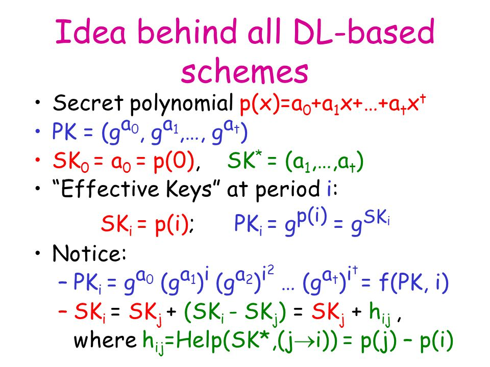 Idea behind all DL-based schemes Secret polynomial p(x)=a 0 +a 1 x+…+a t x t PK = (g a 0, g a 1,…, g a t ) SK 0 = a 0 = p(0), SK * = (a 1,…,a t ) Effective Keys at period i: SK i = p(i); PK i = g p(i) = g SK i Notice: –PK i = g a 0 (g a 1 ) i (g a 2 ) i 2 … (g a t ) i t = f(PK, i) –SK i = SK j + (SK i - SK j ) = SK j + h ij, where h ij =Help(SK*,(j  i)) = p(j) – p(i)