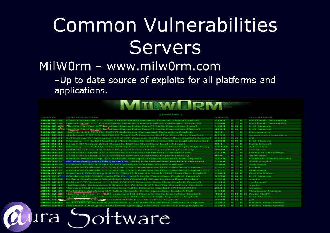 Common Vulnerabilities Servers MilW0rm – www.milw0rm.com –Up to date source of exploits for all platforms and applications.