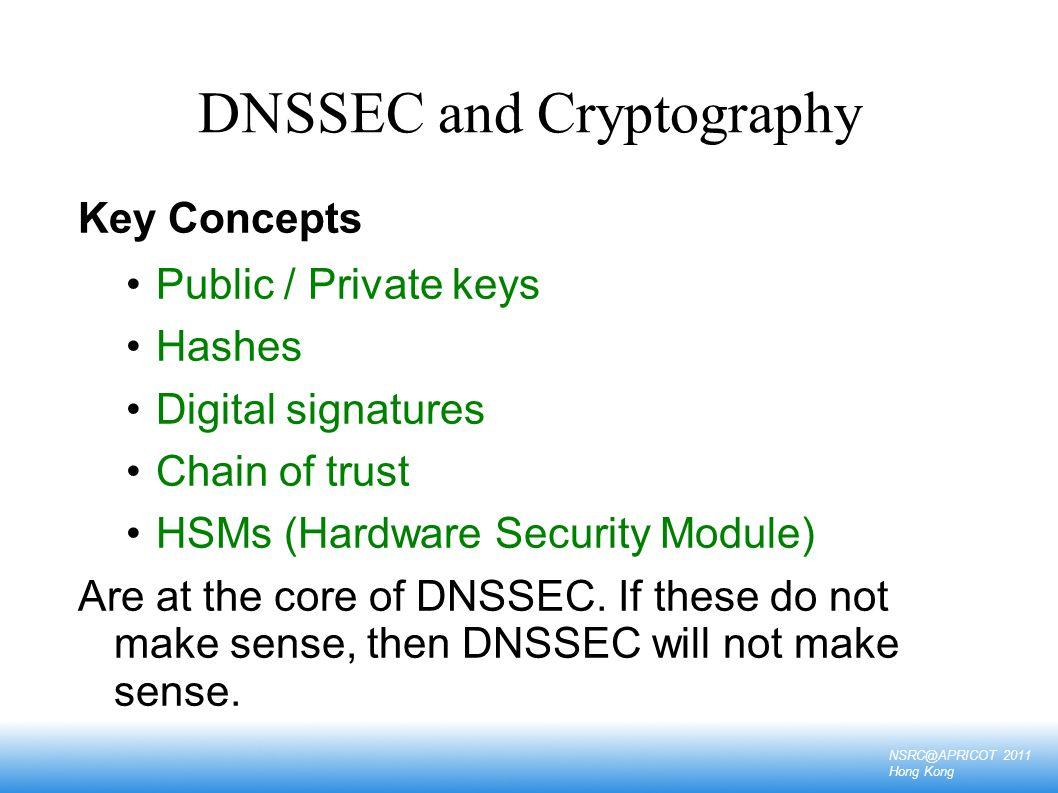 NSRC@APRICOT 2011 Hong Kong Ciphers ==> ciphertext We start with plaintext.