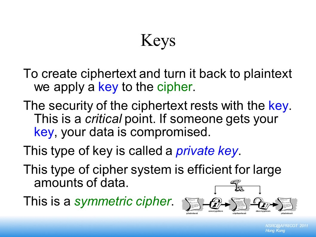 NSRC@APRICOT 2011 Hong Kong Symmetric Cipher Private Key/Symmetric Ciphers clear text clear text cipher text KK The same key is used to encrypt the document before sending and to decrypt it once it is received