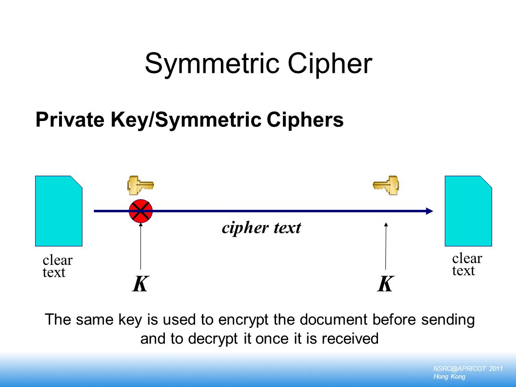 NSRC@APRICOT 2011 Hong Kong Features of Symmetric Ciphers Fast to encrypt and decrypt, suitable for large volumes of data A well-designed cipher is only subject to brute- force attack; the strength is therefore directly related to the key length.