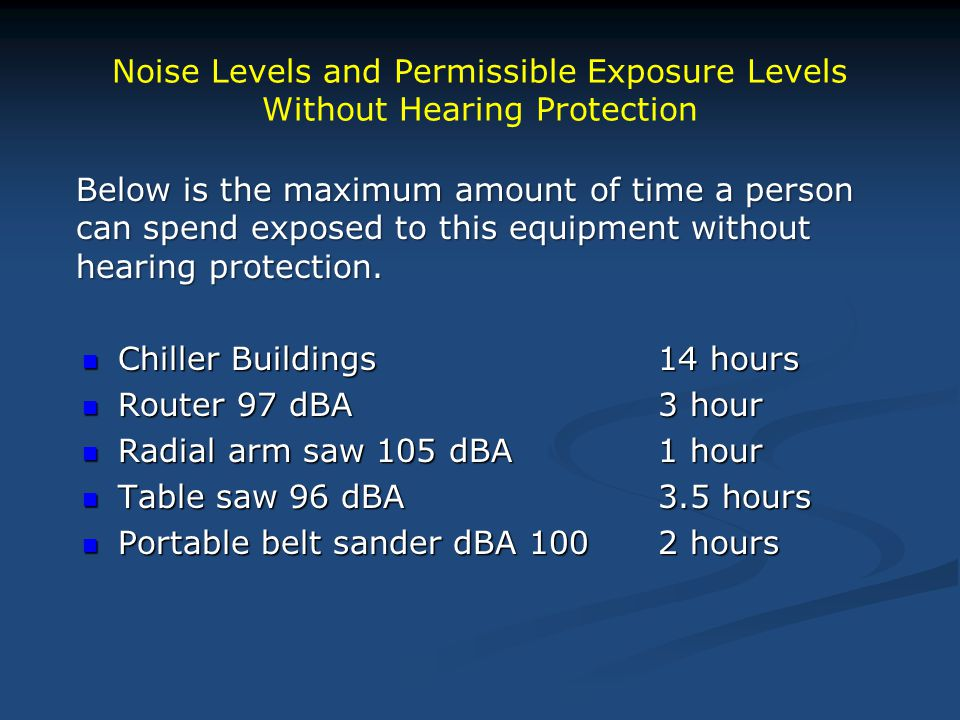 Noise Levels and Permissible Exposure Levels Without Hearing Protection Chiller Buildings14 hours Chiller Buildings14 hours Router 97 dBA3 hour Router 97 dBA3 hour Radial arm saw 105 dBA1 hour Radial arm saw 105 dBA1 hour Table saw 96 dBA3.5 hours Table saw 96 dBA3.5 hours Portable belt sander dBA 1002 hours Portable belt sander dBA 1002 hours Below is the maximum amount of time a person can spend exposed to this equipment without hearing protection.