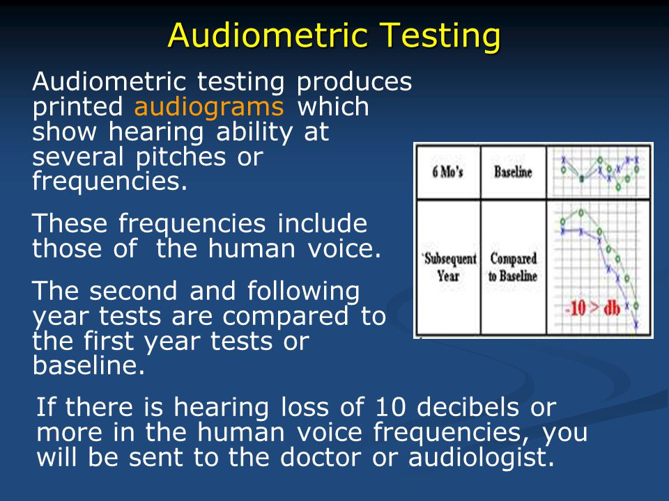 Audiometric Testing Audiometric testing produces printed audiograms which show hearing ability at several pitches or frequencies. These frequencies in