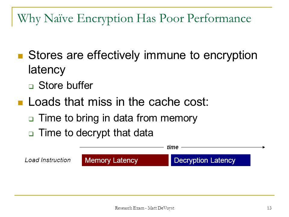 Research Exam - Matt DeVuyst 13 Why Naïve Encryption Has Poor Performance Stores are effectively immune to encryption latency  Store buffer Loads that miss in the cache cost:  Time to bring in data from memory  Time to decrypt that data time Memory LatencyDecryption Latency Load Instruction
