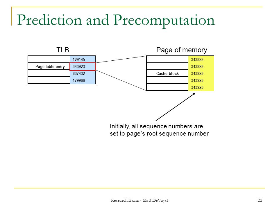 Research Exam - Matt DeVuyst 22 Prediction and Precomputation TLB 129145 637432 179966 Page of memory 343923 Page table entry Cache block 343923 Initially, all sequence numbers are set to page's root sequence number 343923