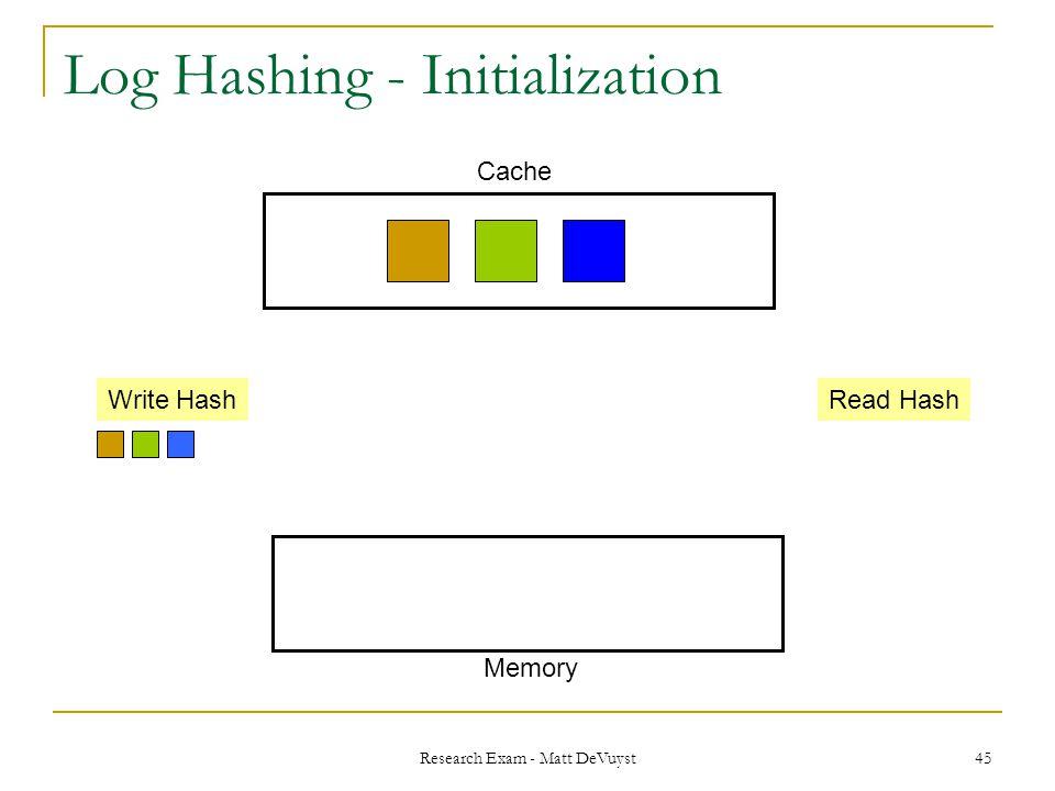 Research Exam - Matt DeVuyst 45 Log Hashing - Initialization Write HashRead Hash Memory Cache