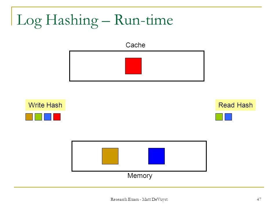 Research Exam - Matt DeVuyst 47 Log Hashing – Run-time Write HashRead Hash Memory Cache