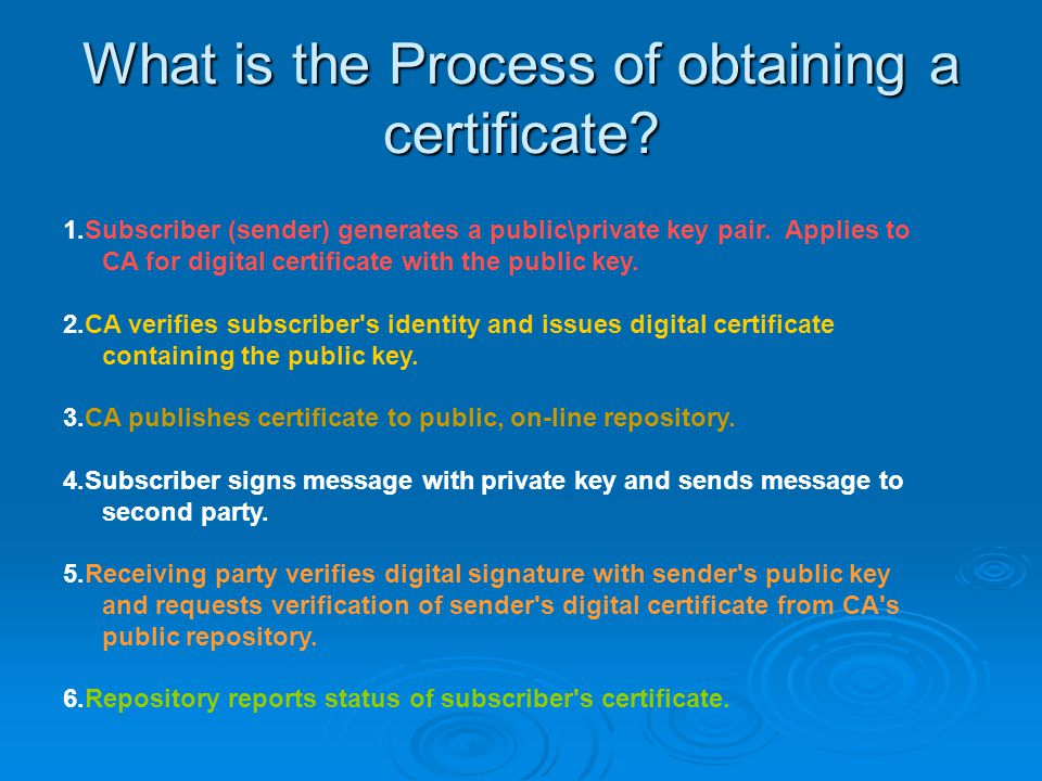 Where are Digital Certificates Used.