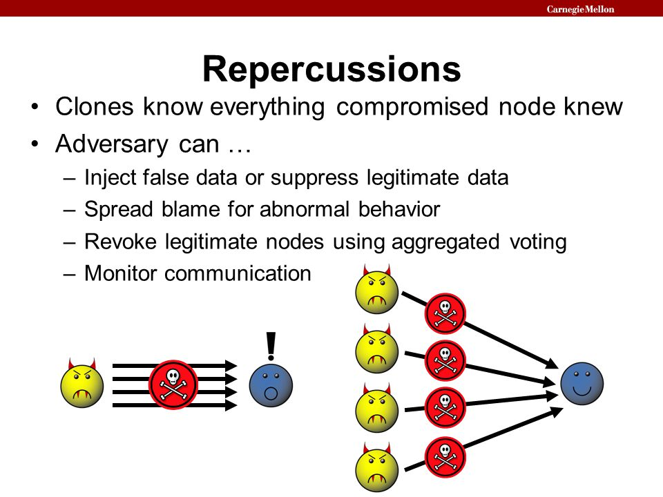 Repercussions Clones know everything compromised node knew Adversary can … –Inject false data or suppress legitimate data –Spread blame for abnormal behavior –Revoke legitimate nodes using aggregated voting –Monitor communication