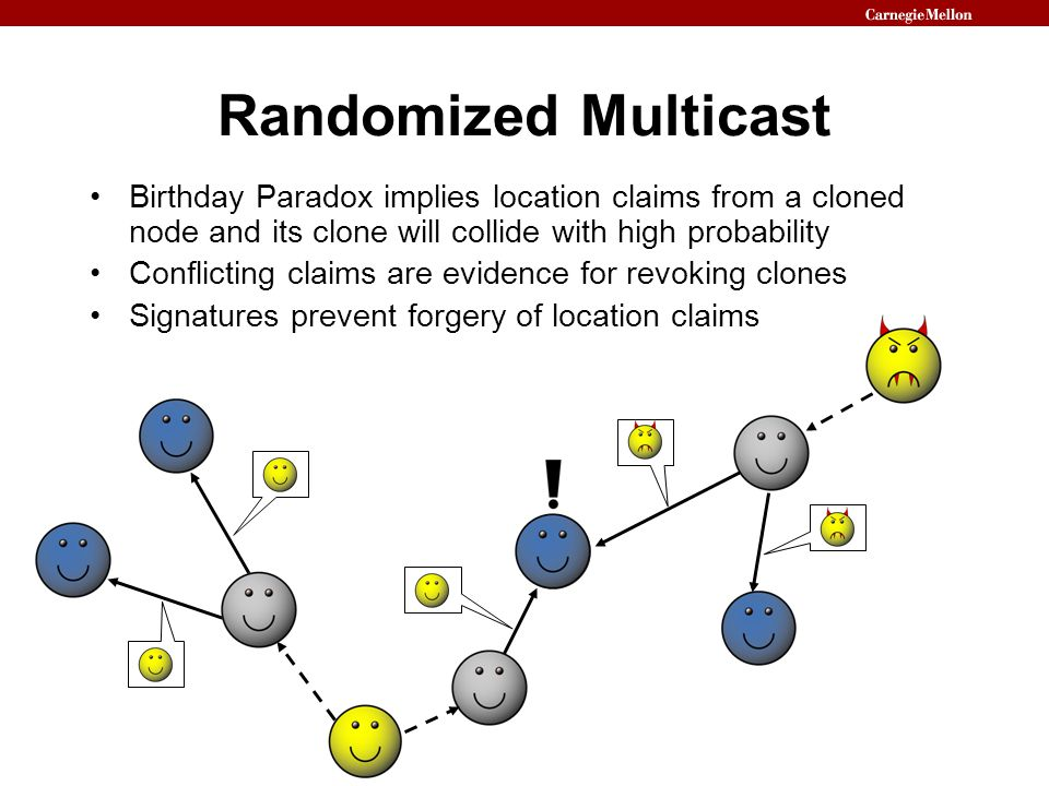 Randomized Multicast Birthday Paradox implies location claims from a cloned node and its clone will collide with high probability Conflicting claims are evidence for revoking clones Signatures prevent forgery of location claims