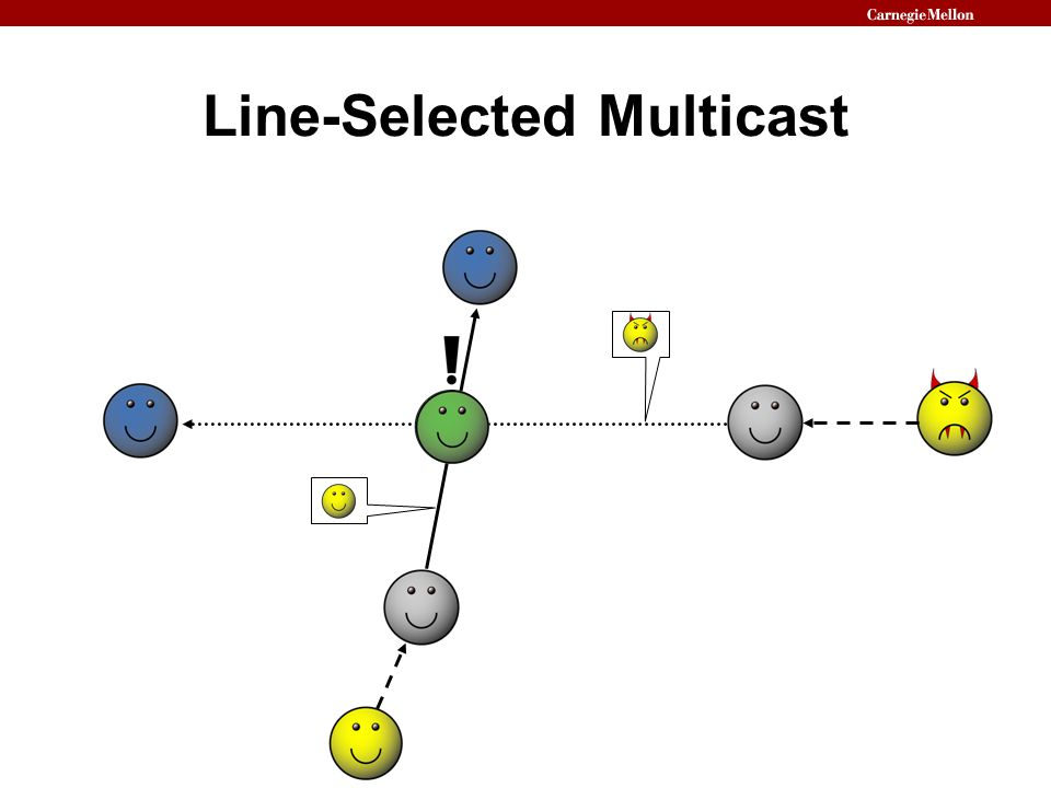 Line-Selected Multicast