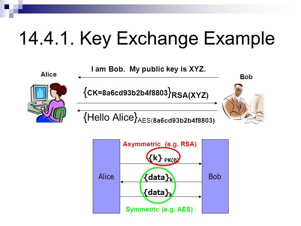 14.4.1. Key Exchange Example Alice Bob { CK=8a6cd93b2b4f8803 } RSA(XYZ) { Hello Alice } AES(8a6cd93b2b4f8803) I am Bob. My public key is XYZ. Asymmetr