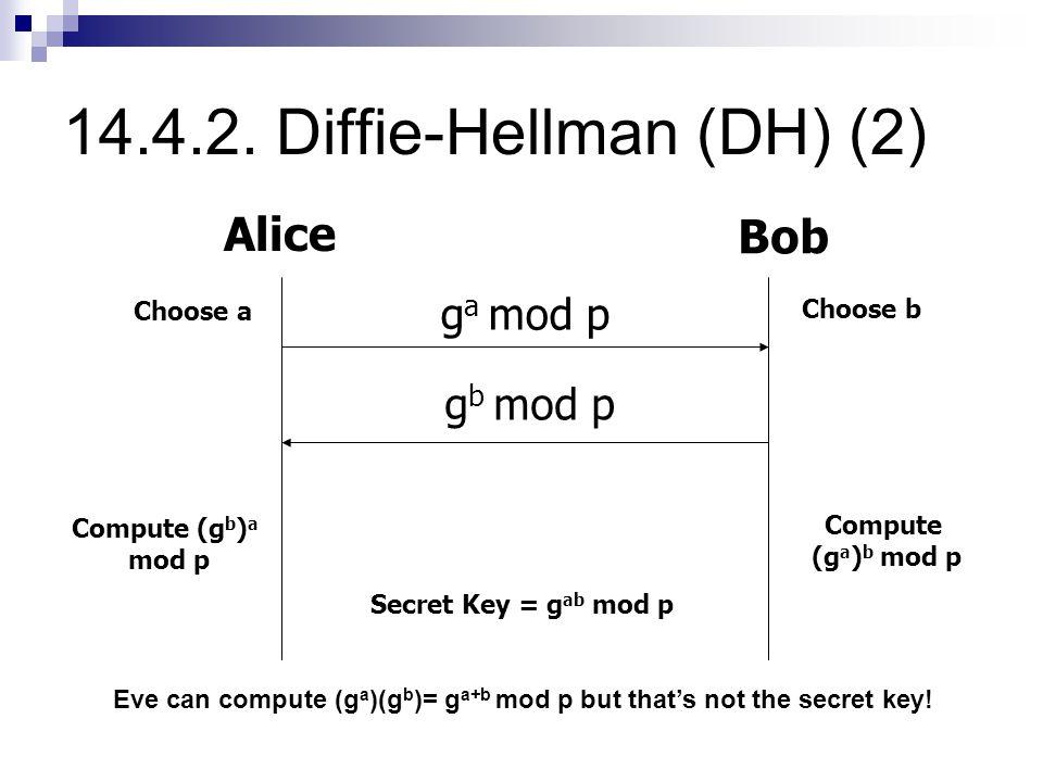 14.4.2. Diffie-Hellman (DH) (2) Alice Bob g a mod p g b mod p Choose a Choose b Compute (g b ) a mod p Compute (g a ) b mod p Secret Key = g ab mod p