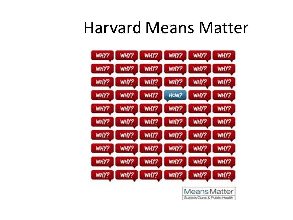 Harvard Means Matter