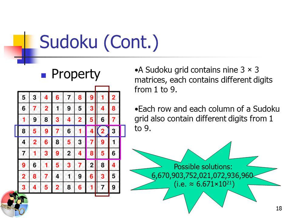 18 Sudoku (Cont.) Property Possible solutions: 6,670,903,752,021,072,936,960 (i.e.