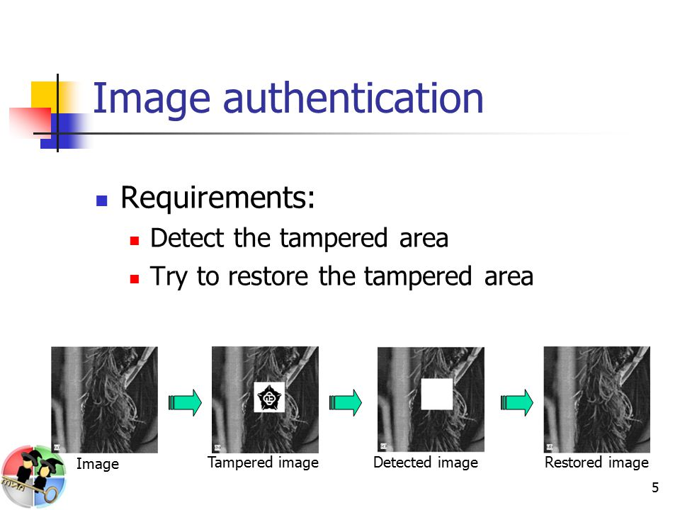 5 Image authentication Requirements: Detect the tampered area Try to restore the tampered area Image Tampered imageDetected imageRestored image