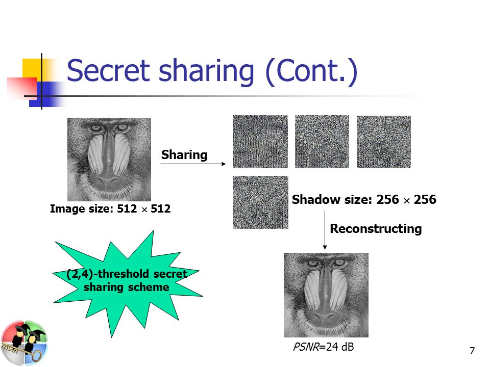 7 Secret sharing (Cont.) Shadow size: 256  256 Image size: 512  512 Sharing Reconstructing PSNR=24 dB (2,4)-threshold secret sharing scheme
