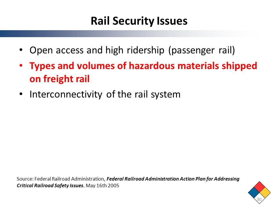 Rail Security Issues Open access and high ridership (passenger rail) Types and volumes of hazardous materials shipped on freight rail Interconnectivity of the rail system Source: Federal Railroad Administration, Federal Railroad Administration Action Plan for Addressing Critical Railroad Safety Issues.