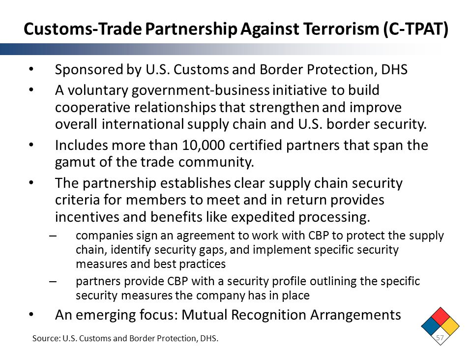 Customs‐Trade Partnership Against Terrorism (C‐TPAT) Sponsored by U.S.