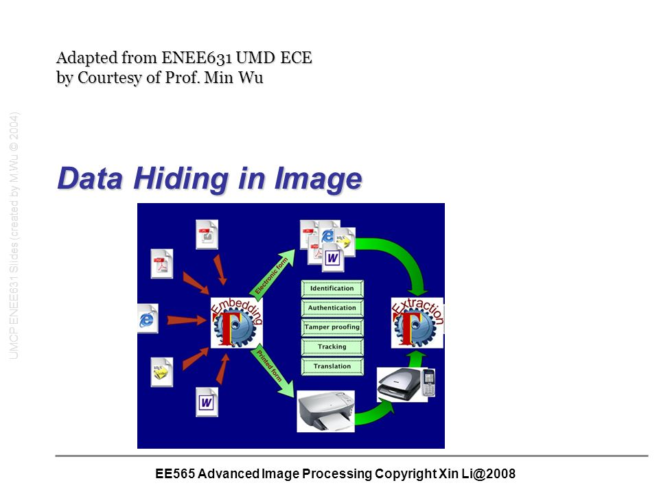 EE565 Advanced Image Processing Copyright Xin Li@2008 Data Hiding in Image Adapted from ENEE631 UMD ECE by Courtesy of Prof.