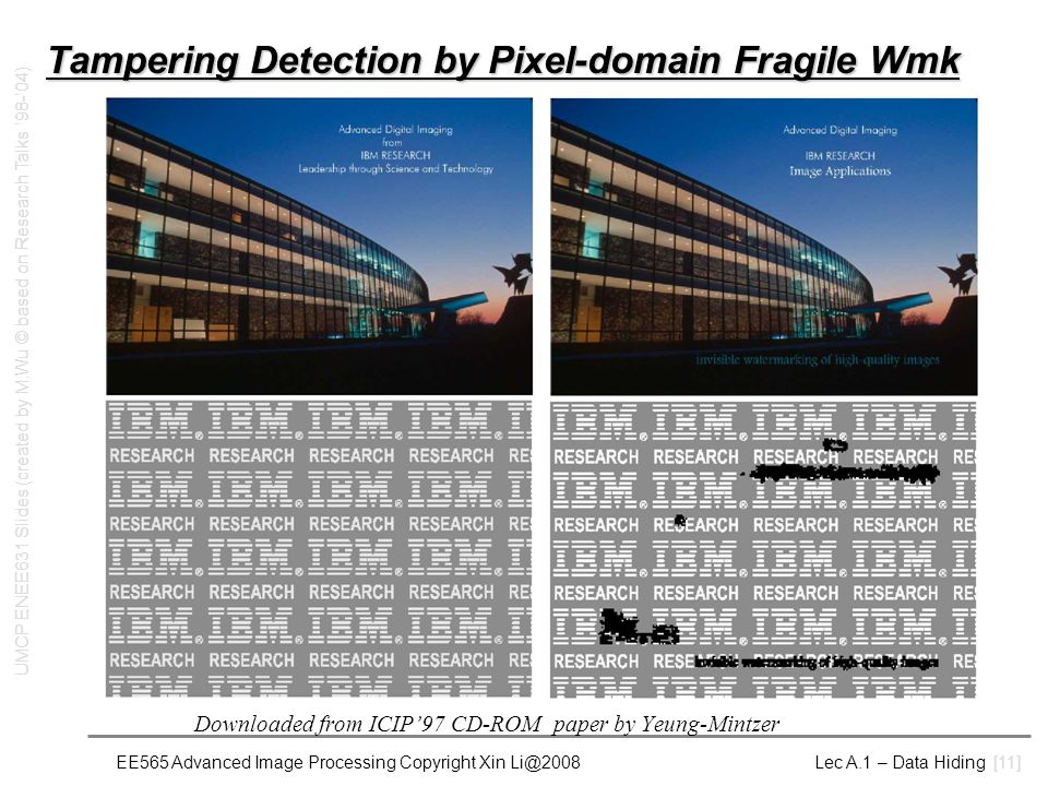 EE565 Advanced Image Processing Copyright Xin Li@2008 Lec A.1 – Data Hiding [11] Tampering Detection by Pixel-domain Fragile Wmk Downloaded from ICIP'97 CD-ROM paper by Yeung-Mintzer UMCP ENEE631 Slides (created by M.Wu © based on Research Talks '98-'04)
