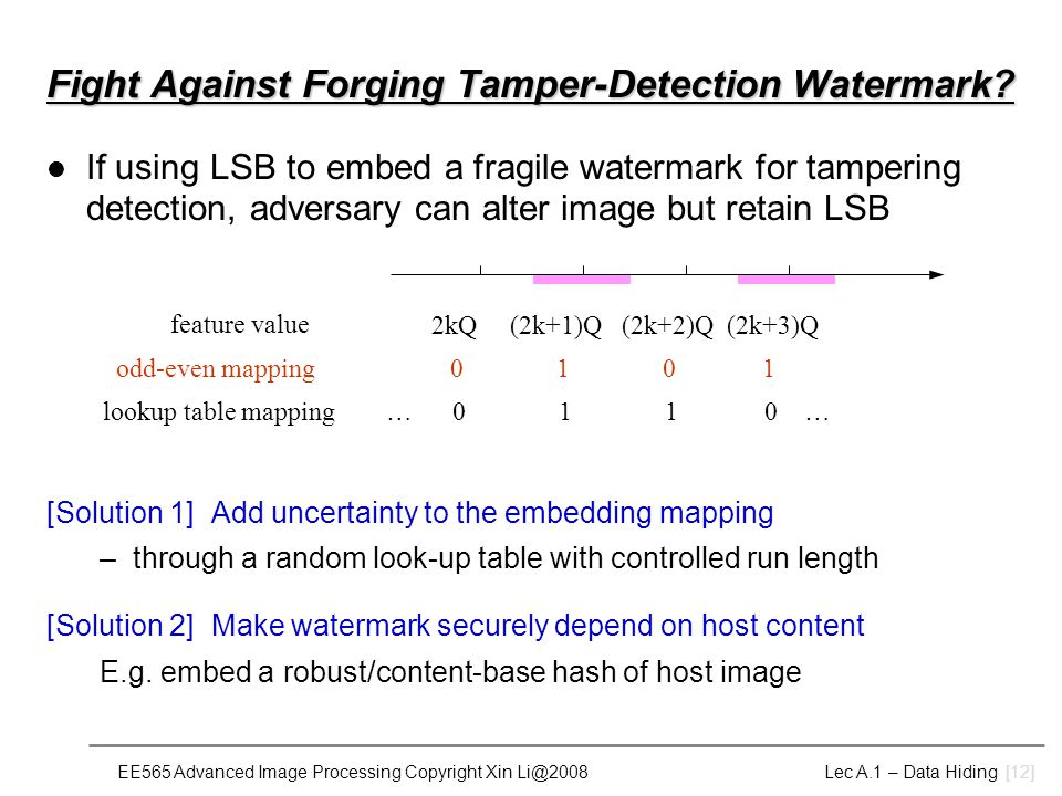 EE565 Advanced Image Processing Copyright Xin Li@2008 Lec A.1 – Data Hiding [12] Fight Against Forging Tamper-Detection Watermark.