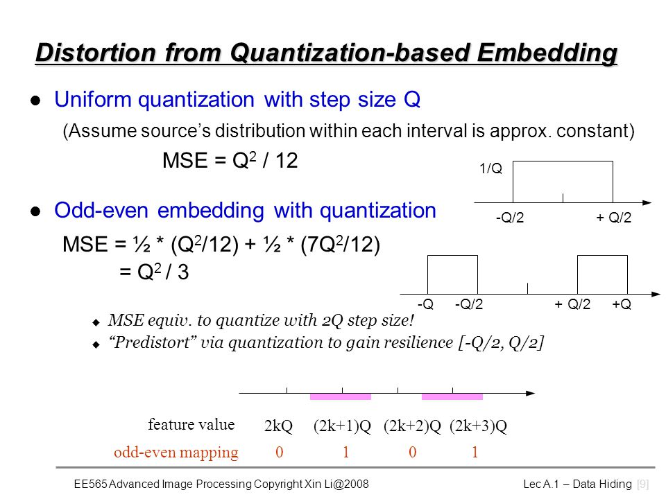 EE565 Advanced Image Processing Copyright Xin Li@2008 Lec A.1 – Data Hiding [9] Distortion from Quantization-based Embedding Uniform quantization with step size Q (Assume source's distribution within each interval is approx.