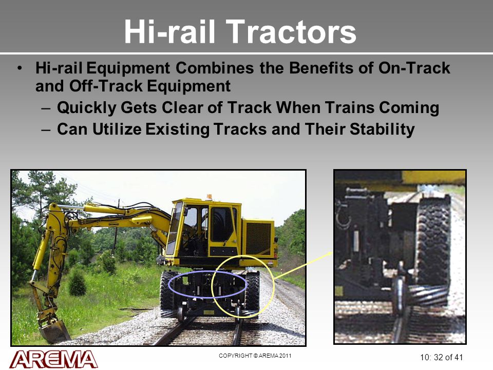 COPYRIGHT © AREMA 2011 10: 32 of 41 Hi-rail Tractors Hi-rail Equipment Combines the Benefits of On-Track and Off-Track Equipment –Quickly Gets Clear o